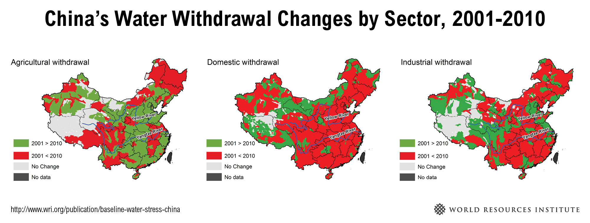 China's Water Withdrawal Changes by Sector